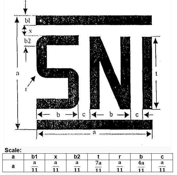 SNI Label requirement : Scale
