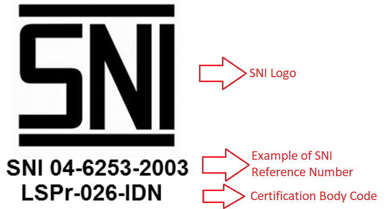 SNI Label requirement : with reference number and CB code