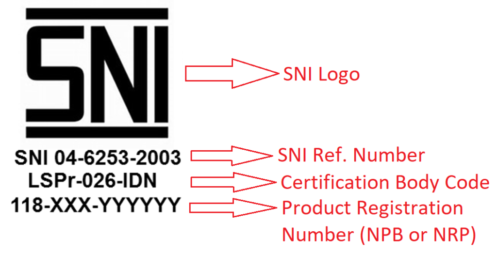 SNI Label requirement : with SNI reference number, CB code and NPB/NRP