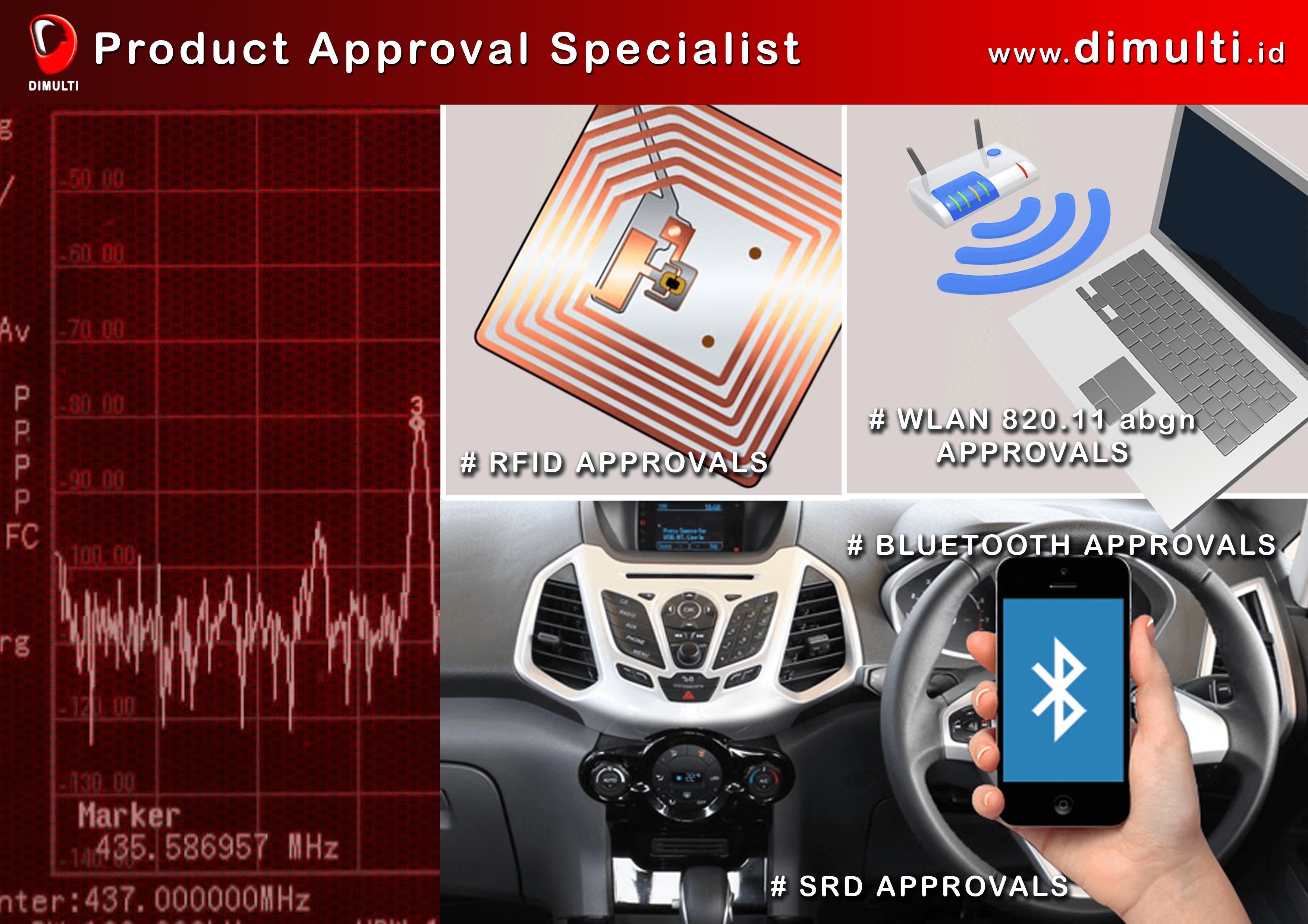 Indonesia SDPPI approval services